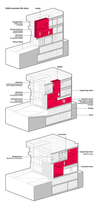 دیاگرام معماری