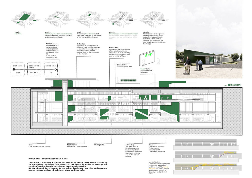 Metro station design