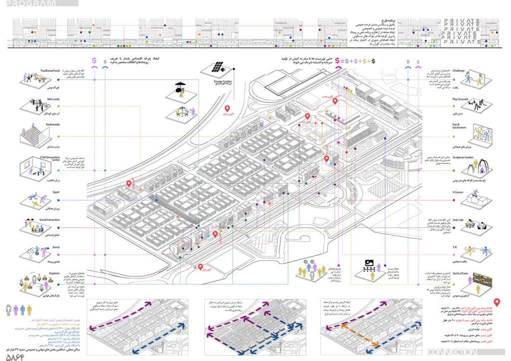 Kish Architecture Competition